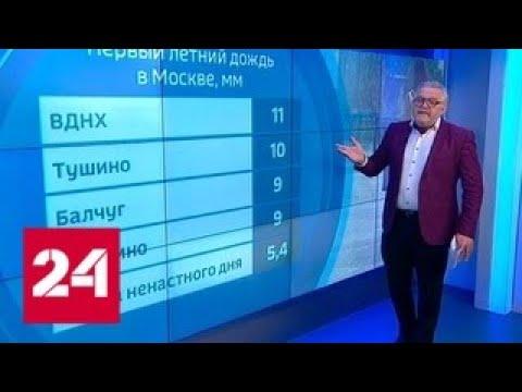 """""""Погода 24"""": прогноз на выходные - Россия 24"""