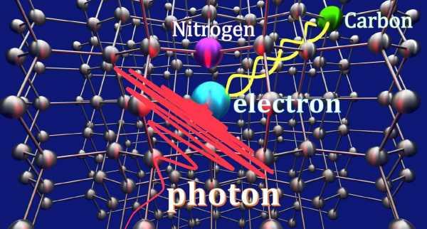 Физики совершили квантовую телепортацию данных в алмаз