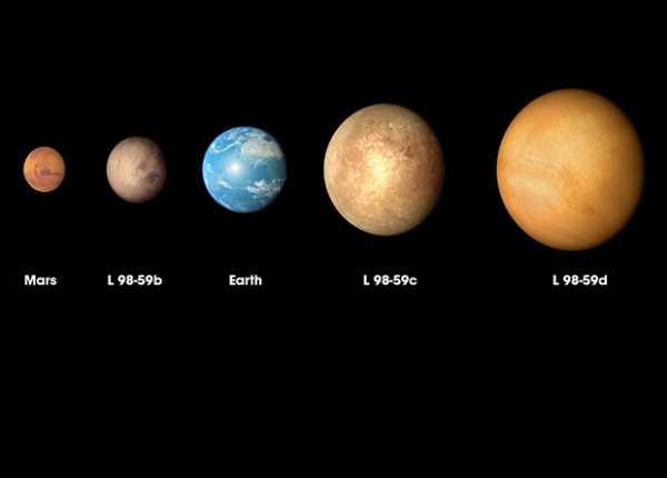 Космический телескоп TESS нашел самую маленькую экзопланету в своей карьере