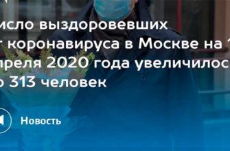 Коронавирус в России последние новости апрель 2020